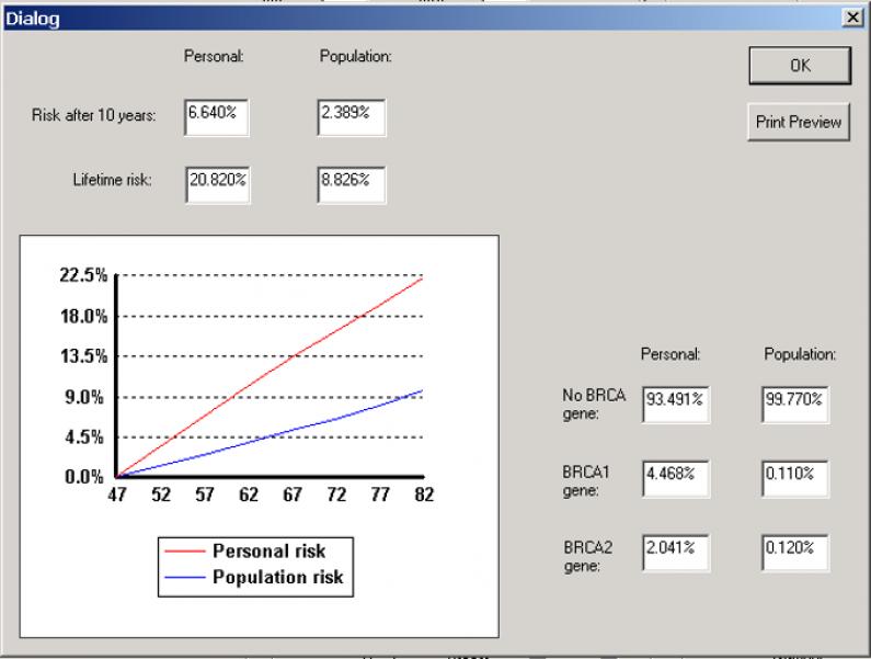 Screenshot of Tyrer-Cuzick clinical interface