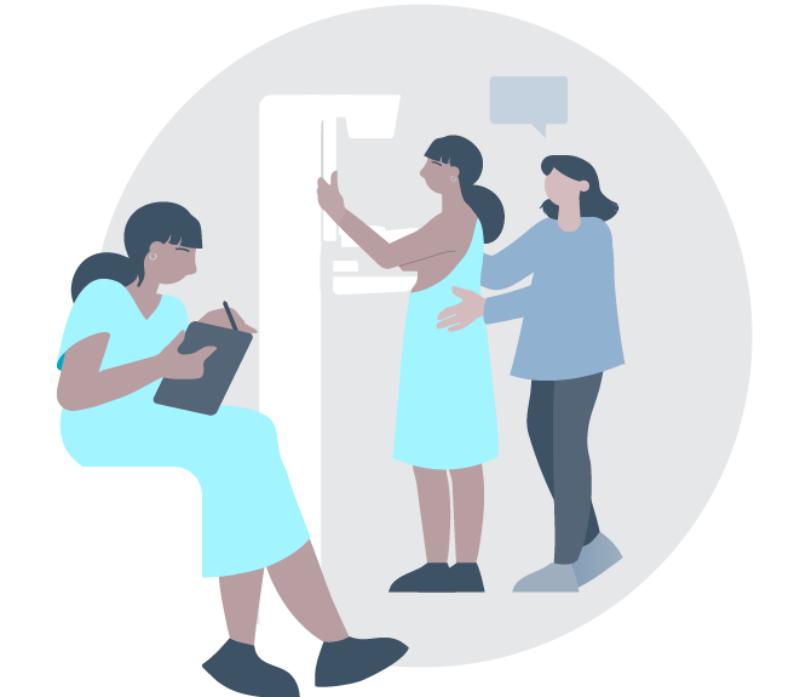 Steps of a mammogram exam
